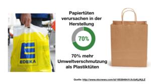Plastiktüte und Papiertüte gegenübergestellt mit Grafik zur Ökobilanz